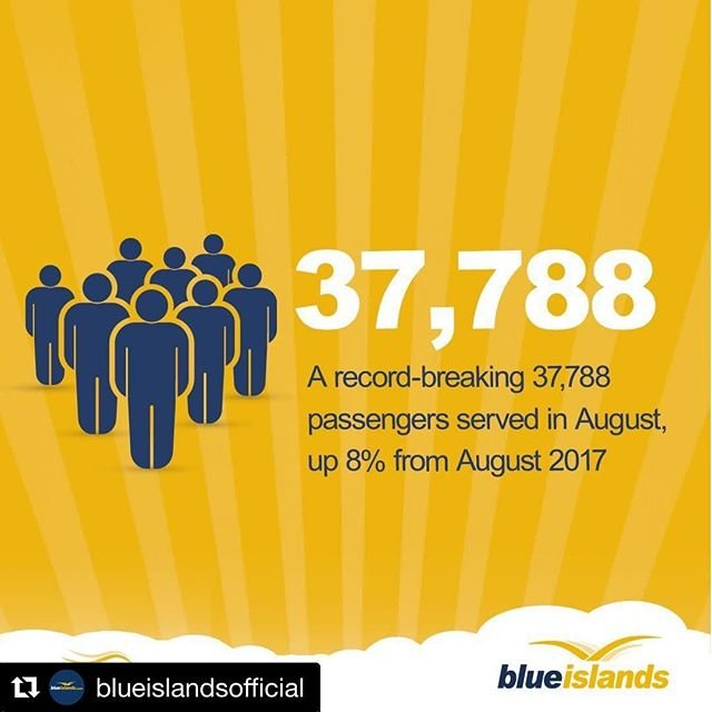 #Repost blueislandsofficial with getrepostBlue Islands has seen record breaking passenger numbers this summer, welcoming 37,788 customers onboard our scheduled services in August  the most weve ever carried in a single month, we also broke our record for the most passengers carried in the summer months of June, July and August! #thankyou #recordbreaking #guernsey #guernseyairport#godogreatthings #jerseyci #jerseyairport #theislandbreak #atr #bristol#bristolairport #london #londoncity #londoncityairport #southampton#southamptonairport #mybi