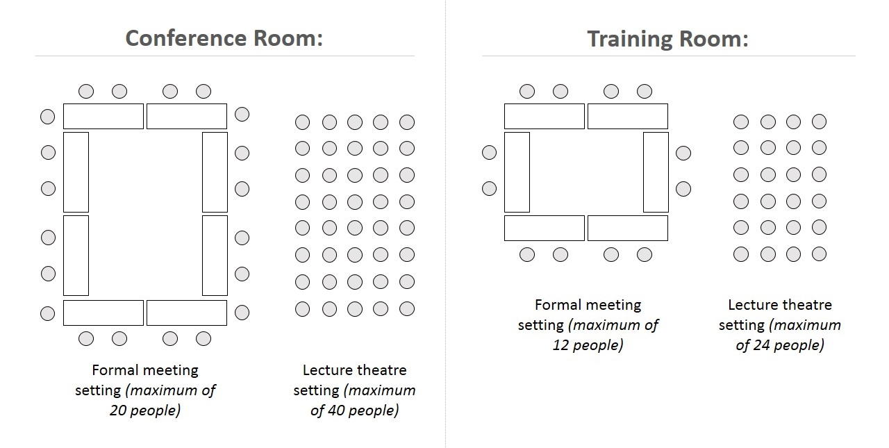Seven reasons why people love training room layout design for Training room design layout